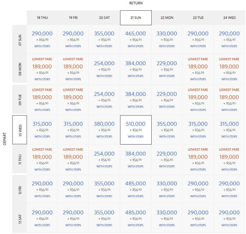 Award Chart showing that it is more expensive for fly from a hub airport