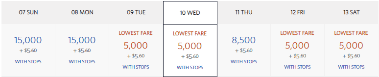 Delta Award Price with No Hub Penalty