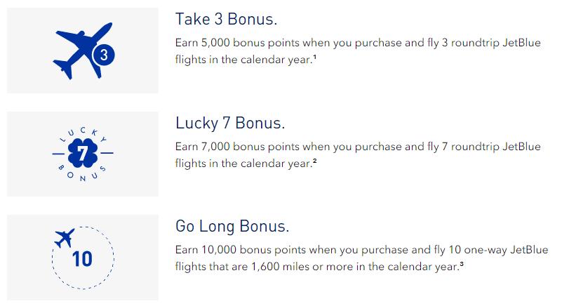 JetBlue Flight bonuses