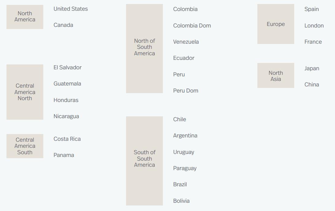 LifeMiles AeroMexico Region Definitions