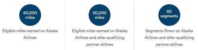 Alaska MVP Gold elite status