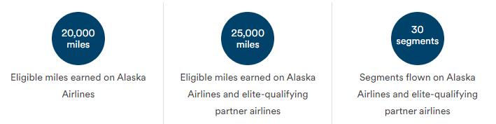 Alaska MVP elite status