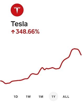Cash App Tesla Stock