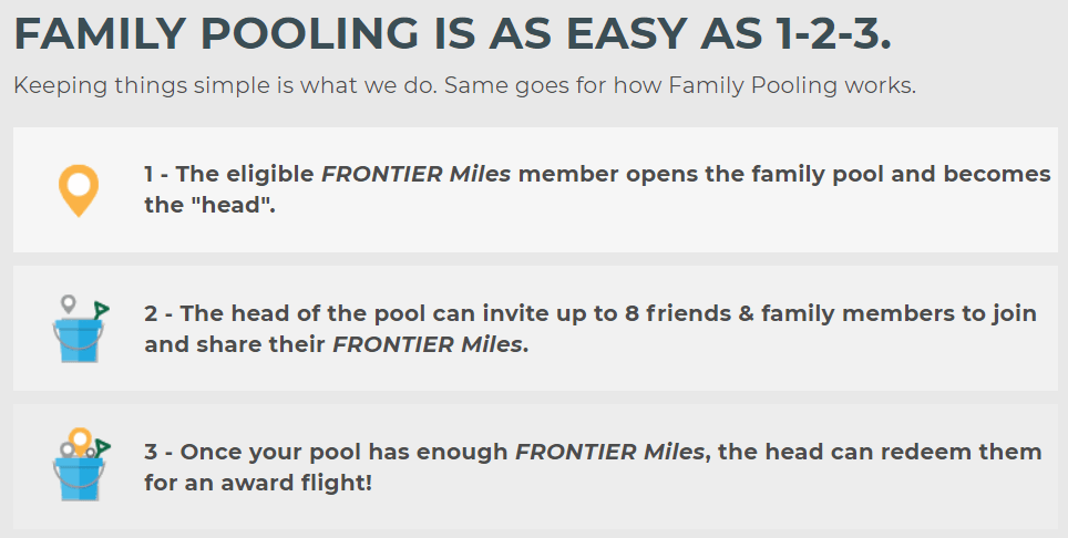 Frontier Airlines Family Pooling