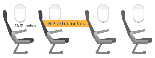 Frontier Airlines Stretch Seating