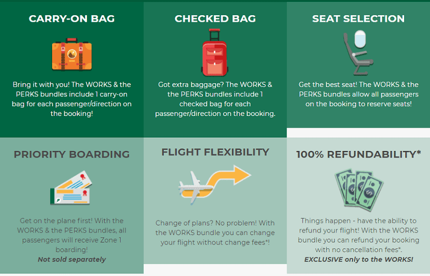 Frontier Airlines the Works